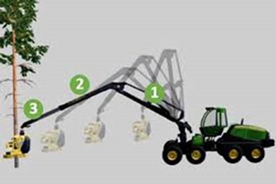 Intelligent Boom Control Now Available For The John Deere 1470g Harvester
